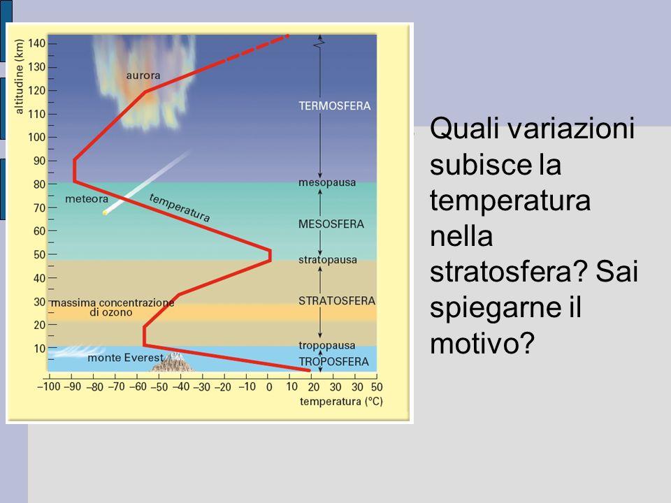 Quali variazioni subisce la temperatura nella stratosfera