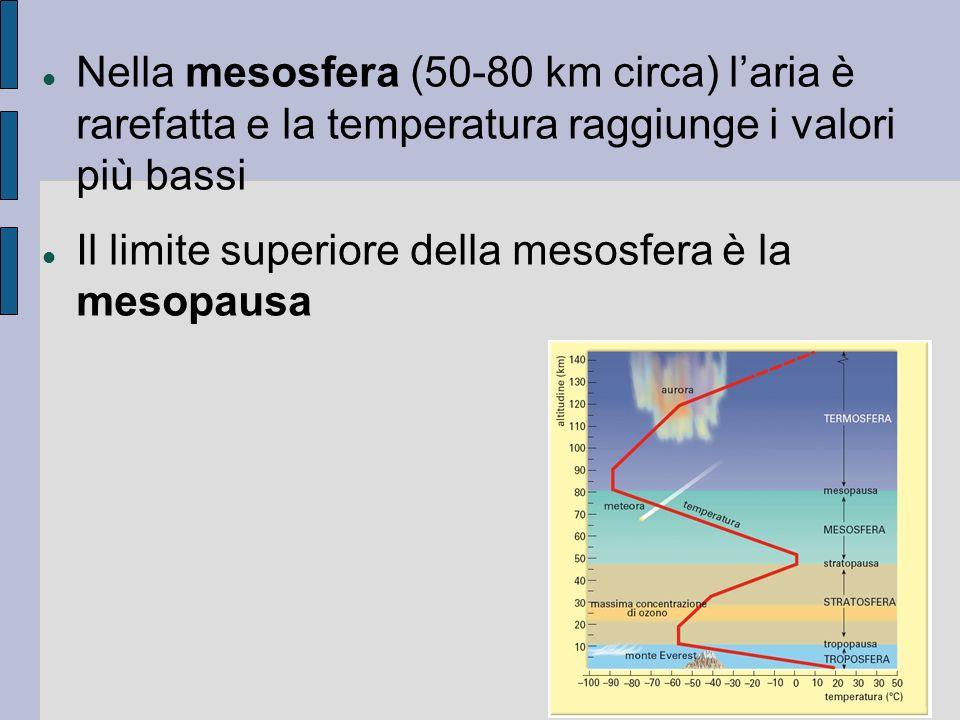Il limite superiore della mesosfera è la mesopausa