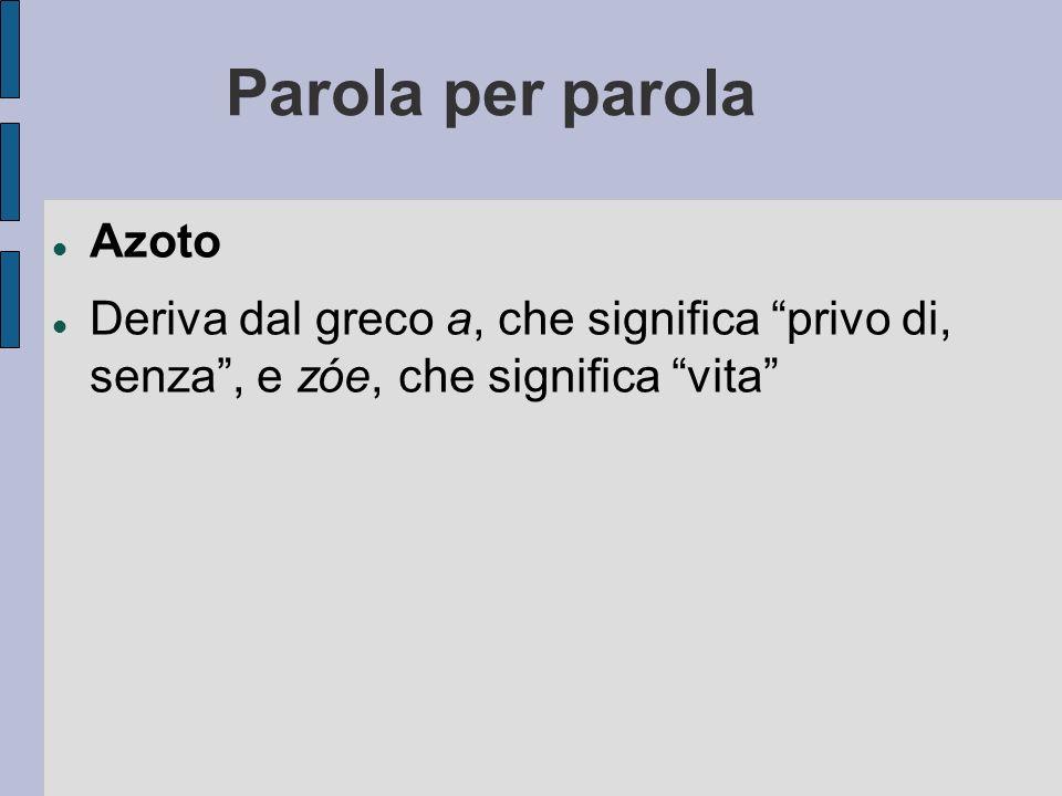 Parola per parola Azoto