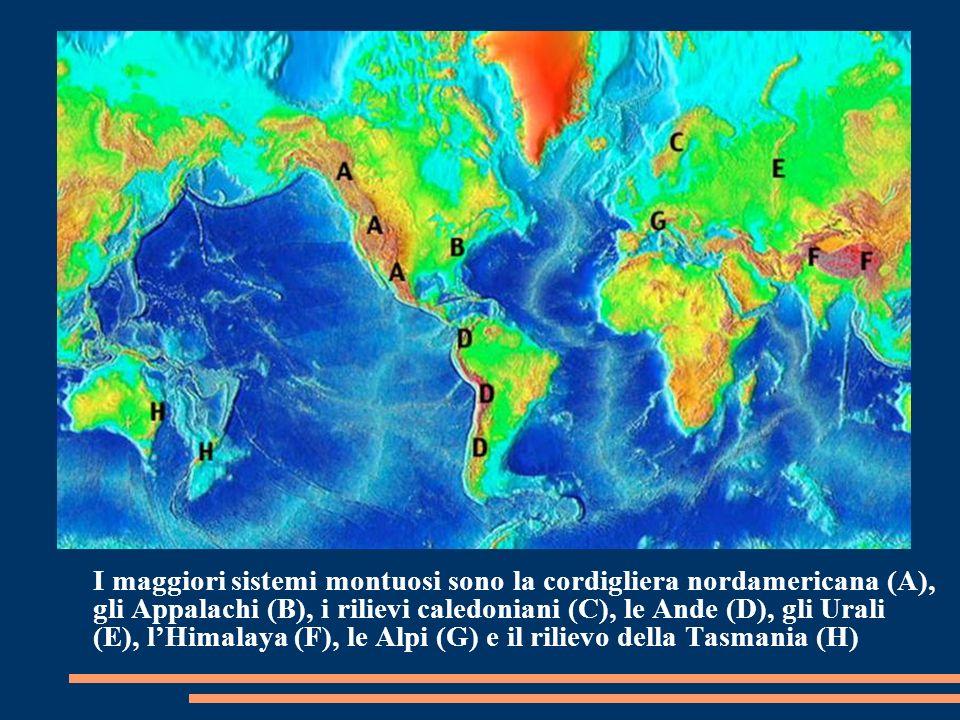 I maggiori sistemi montuosi sono la cordigliera nordamericana (A), gli Appalachi (B), i rilievi caledoniani (C), le Ande (D), gli Urali (E), l'Himalaya (F), le Alpi (G) e il rilievo della Tasmania (H)