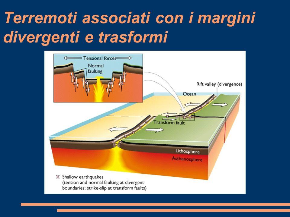 Terremoti associati con i margini divergenti e trasformi