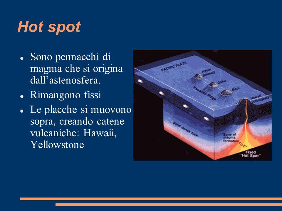 Hot spot Sono pennacchi di magma che si origina dall'astenosfera.