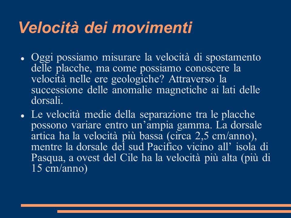 Velocità dei movimenti