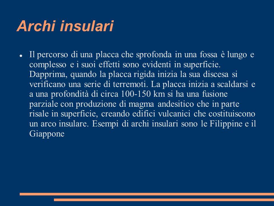 Archi insulari