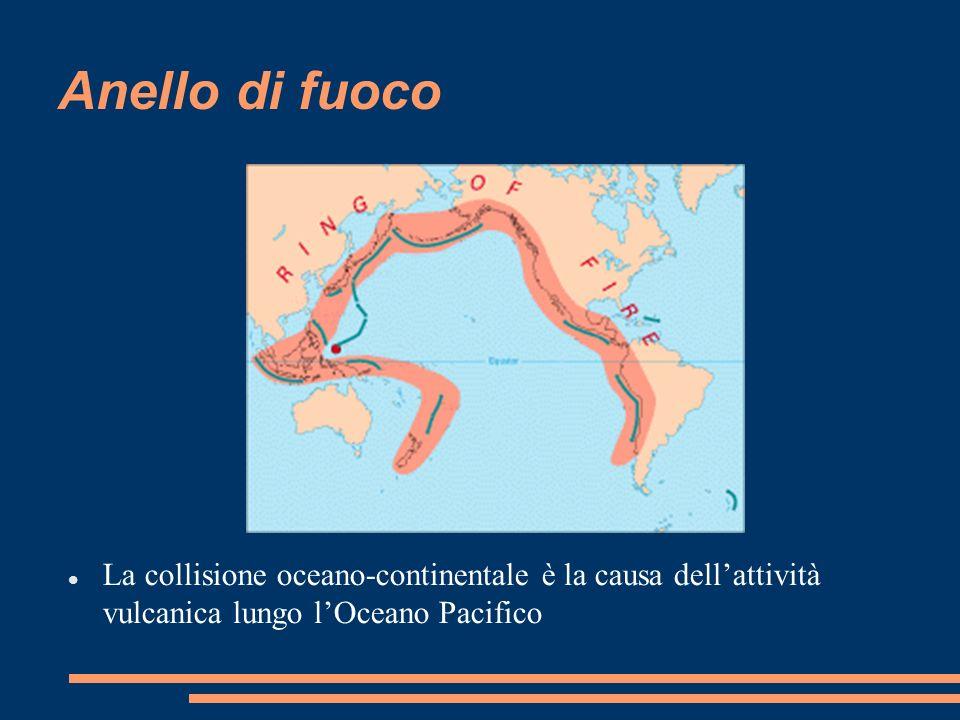 Anello di fuoco La collisione oceano-continentale è la causa dell'attività vulcanica lungo l'Oceano Pacifico.