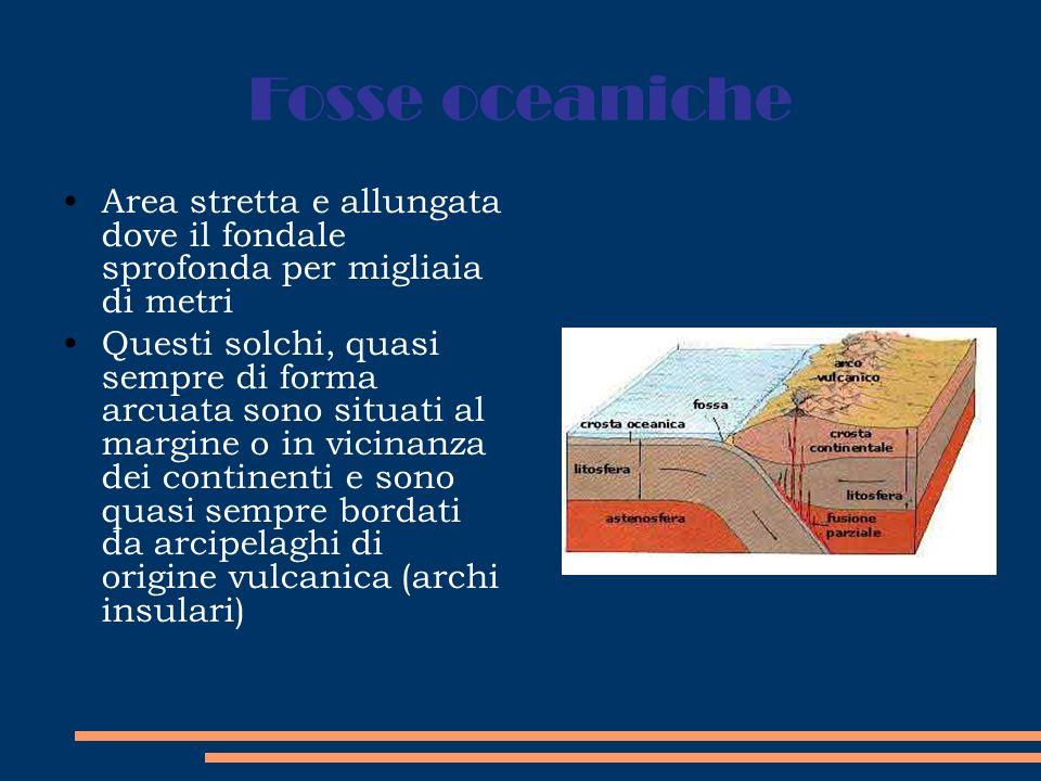 Fosse oceaniche Area stretta e allungata dove il fondale sprofonda per migliaia di metri.