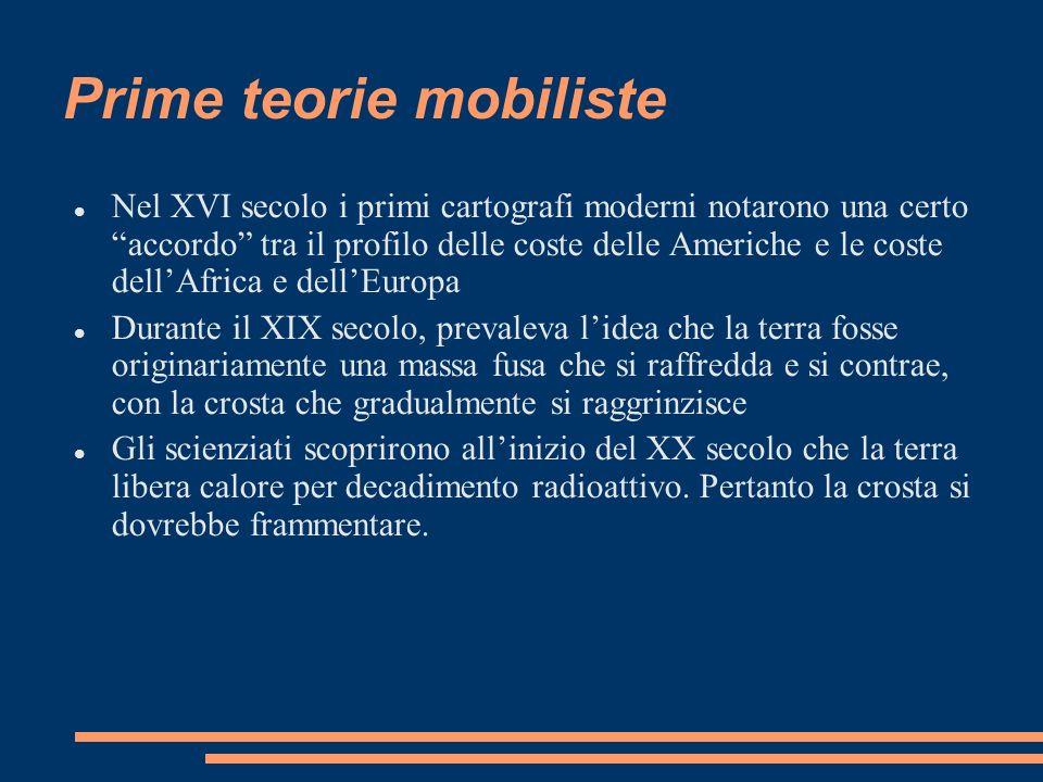 Prime teorie mobiliste
