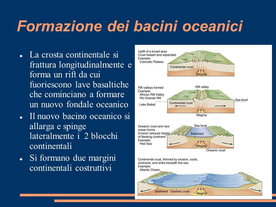 Formazione dei bacini oceanici