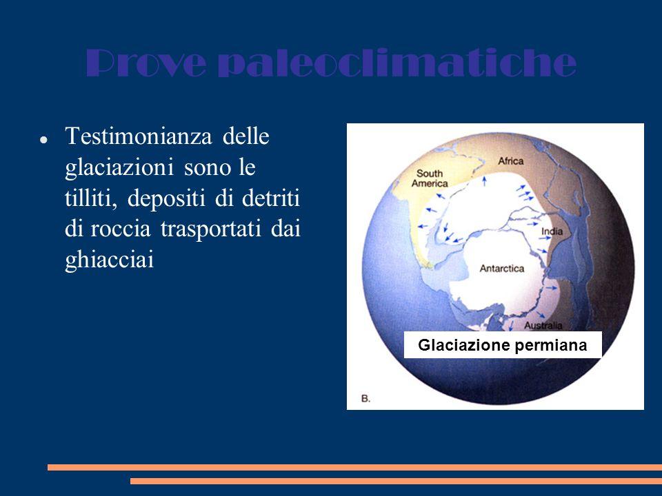 Prove paleoclimatiche