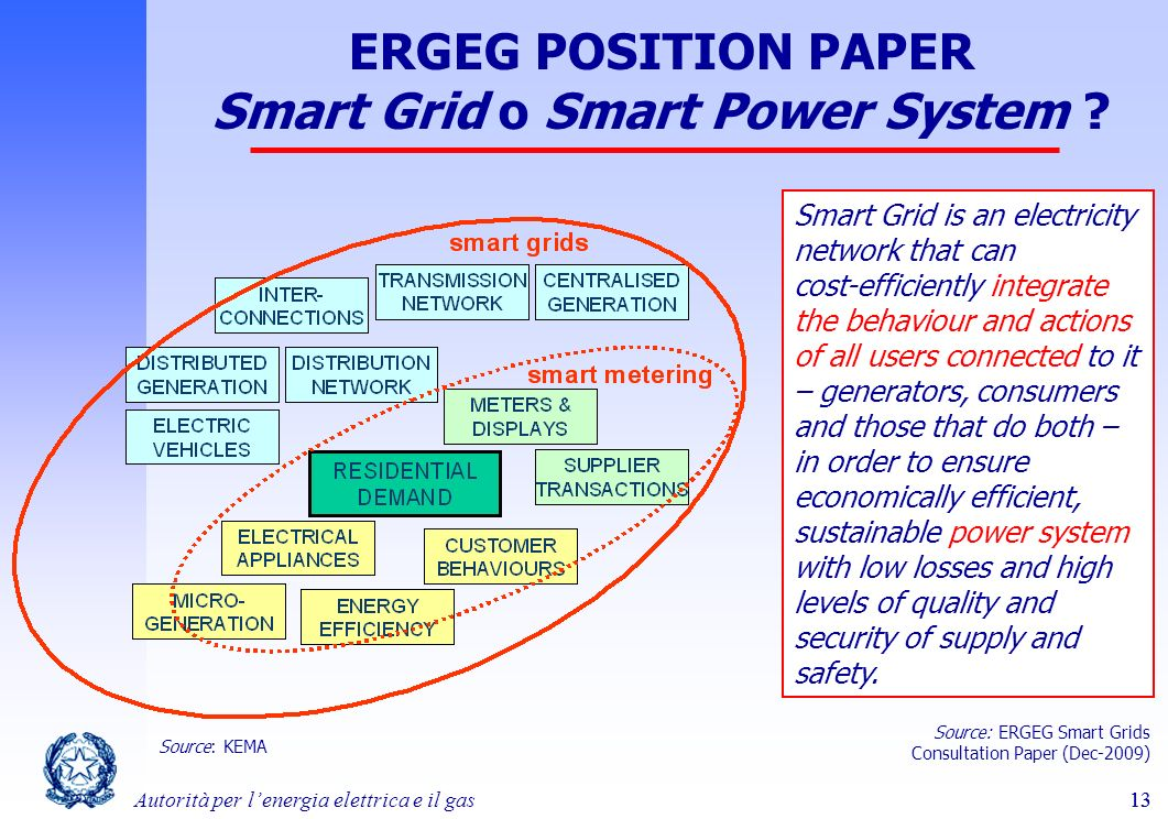 ERGEG POSITION PAPER Smart Grid o Smart Power System