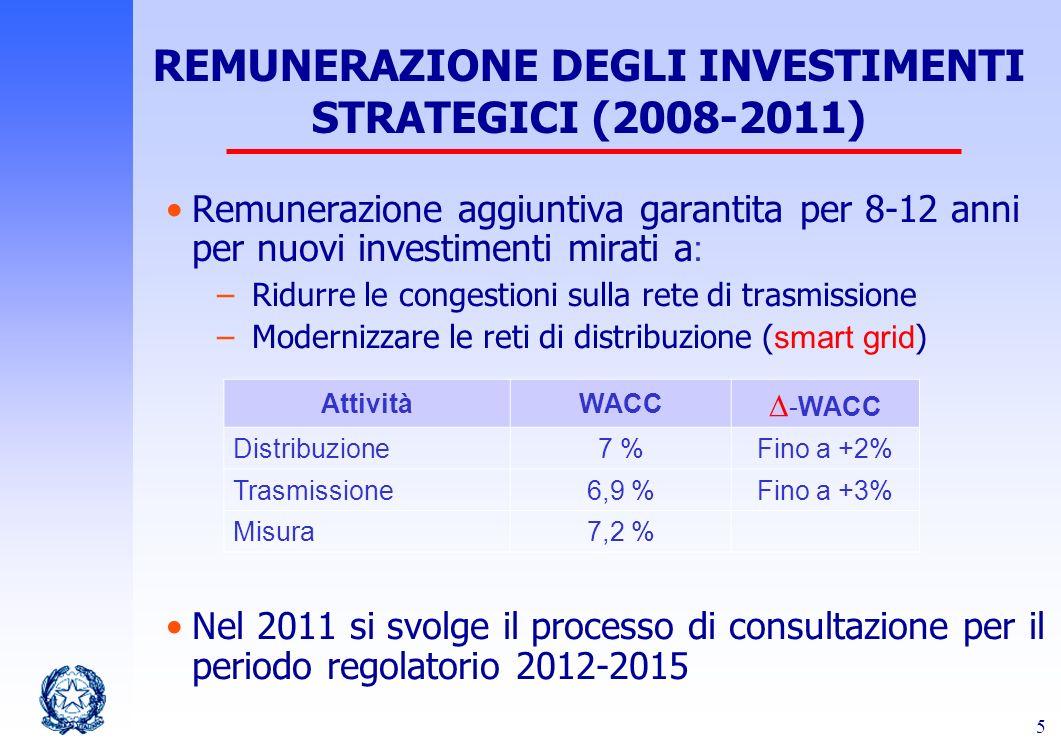 REMUNERAZIONE DEGLI INVESTIMENTI STRATEGICI (2008-2011)