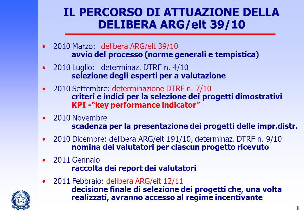 IL PERCORSO DI ATTUAZIONE DELLA DELIBERA ARG/elt 39/10
