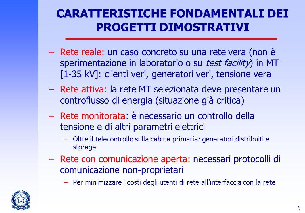 CARATTERISTICHE FONDAMENTALI DEI PROGETTI DIMOSTRATIVI