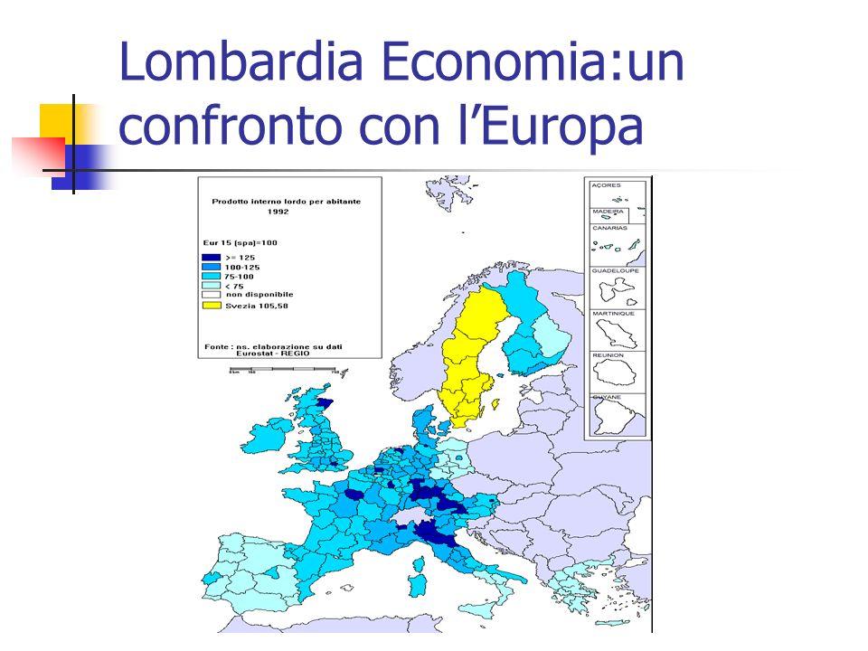 Lombardia Economia:un confronto con l'Europa
