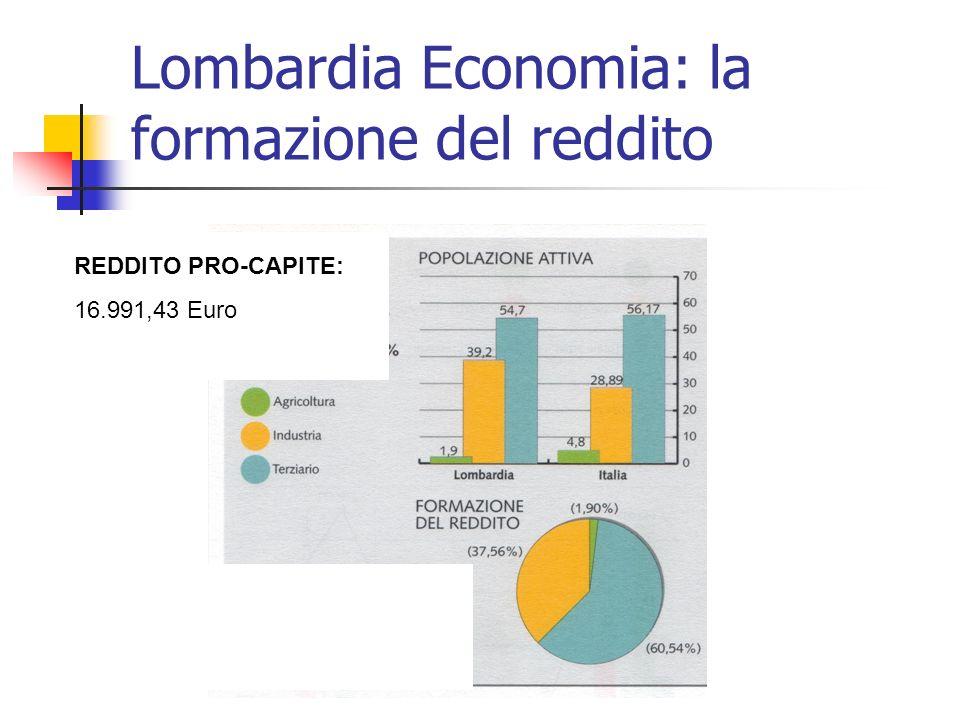 Lombardia Economia: la formazione del reddito
