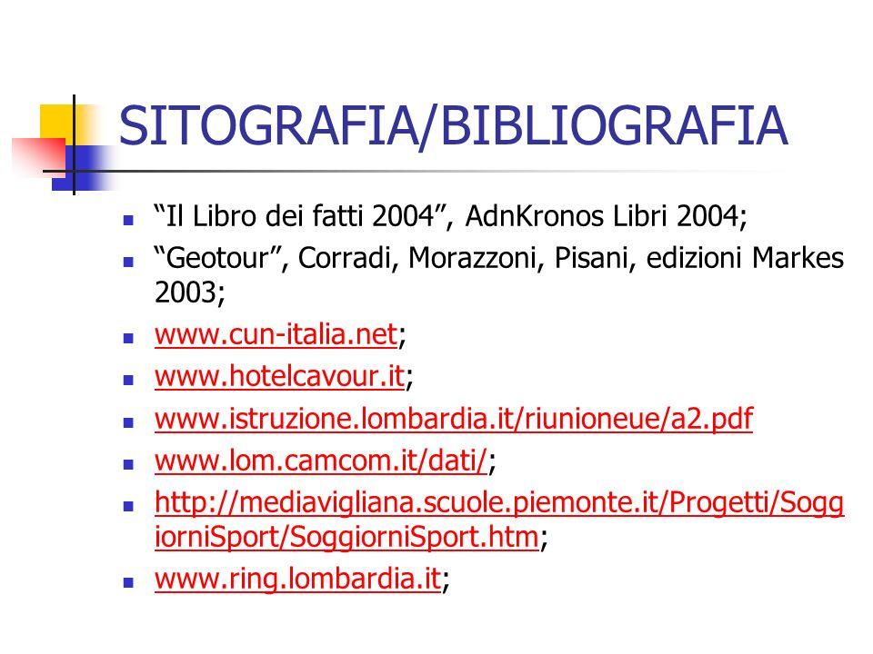 SITOGRAFIA/BIBLIOGRAFIA