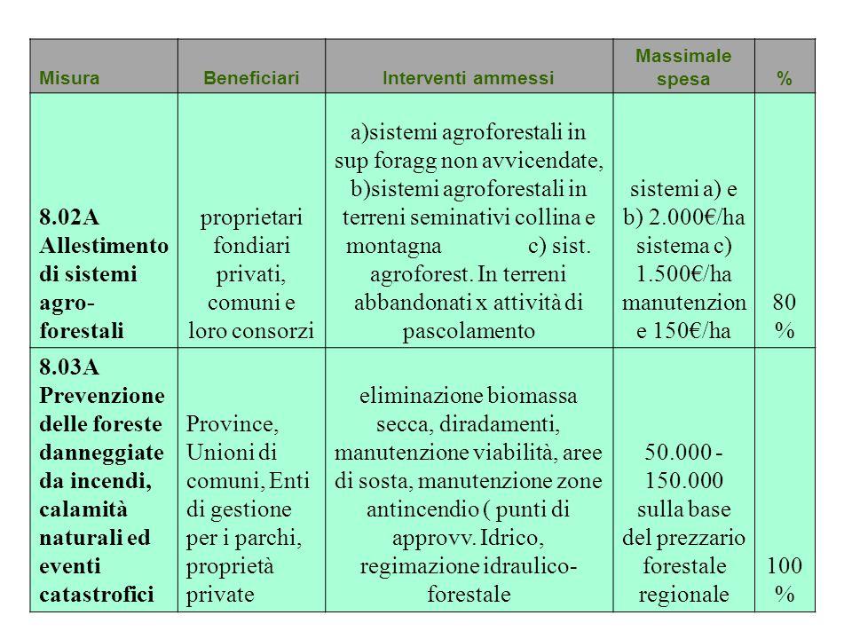 8.02A Allestimento di sistemi agro-forestali