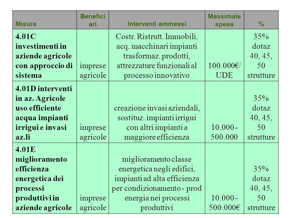 4.01C investimenti in aziende agricole con approccio di sistema