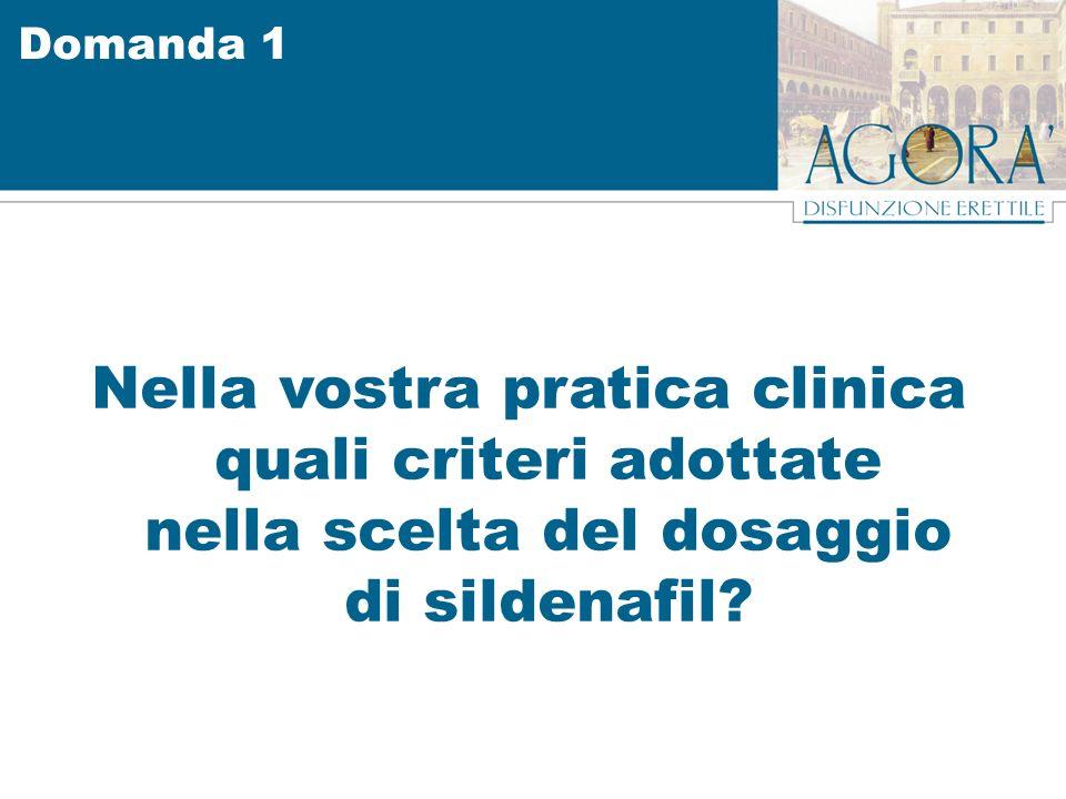 Domanda 1 Nella vostra pratica clinica quali criteri adottate nella scelta del dosaggio di sildenafil