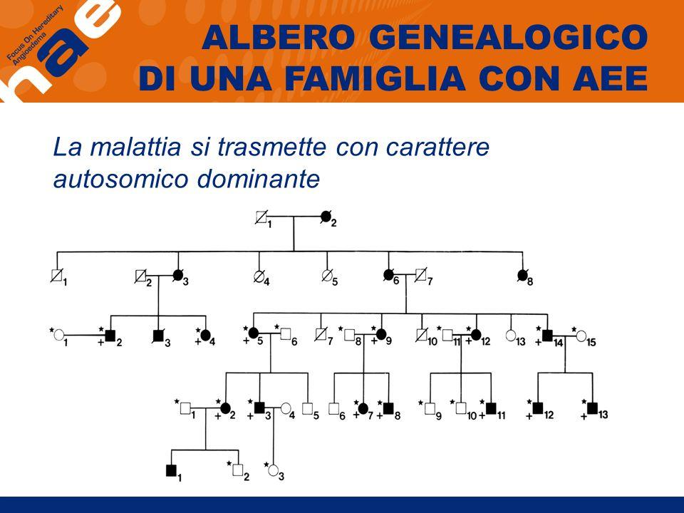ALBERO GENEALOGICO DI UNA FAMIGLIA CON AEE