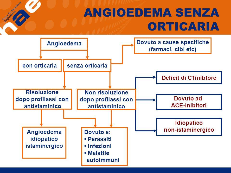 Dovuto a cause specifiche Angioedema idiopatico