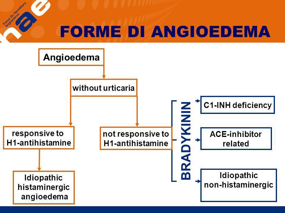 FORME DI ANGIOEDEMA BRADYKININ Angioedema without urticaria
