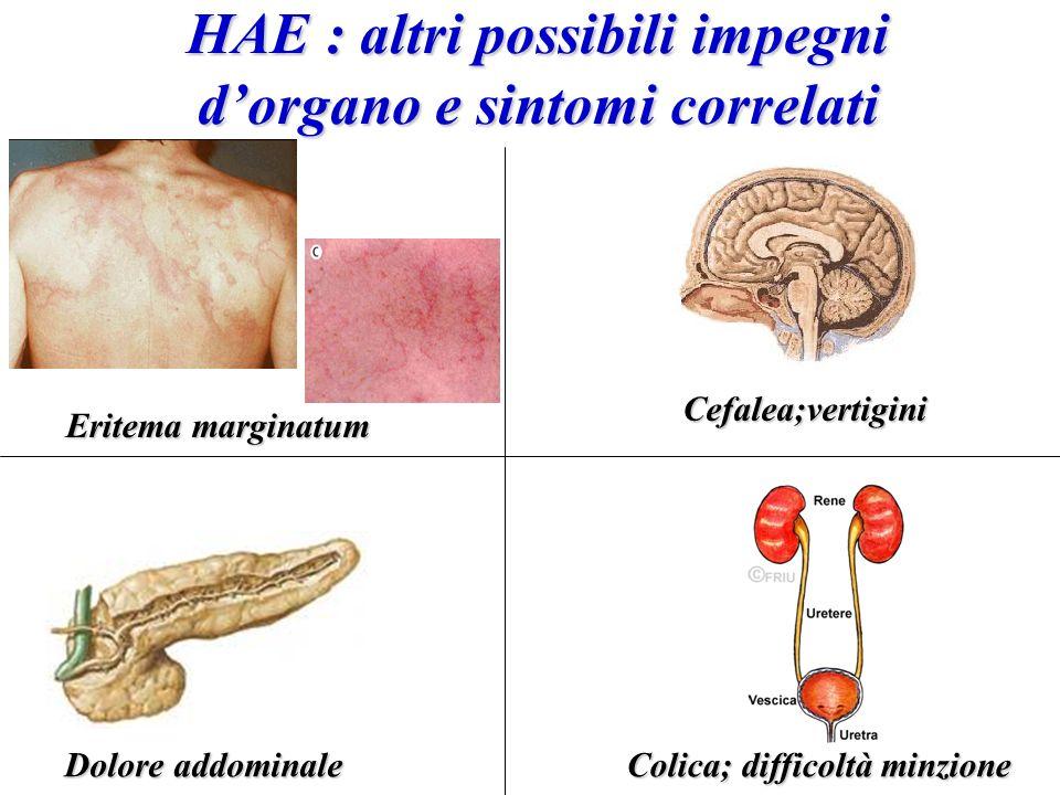 HAE : altri possibili impegni d'organo e sintomi correlati