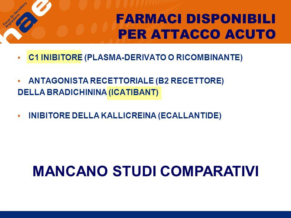 FARMACI DISPONIBILI PER ATTACCO ACUTO