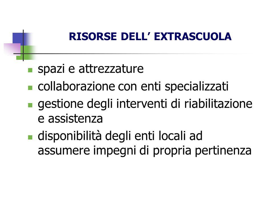 RISORSE DELL' EXTRASCUOLA