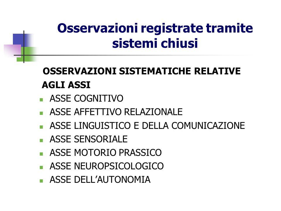 Osservazioni registrate tramite sistemi chiusi