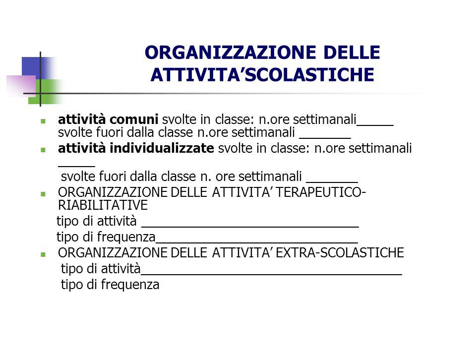 ORGANIZZAZIONE DELLE ATTIVITA'SCOLASTICHE