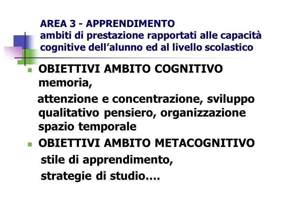 OBIETTIVI AMBITO COGNITIVO memoria,