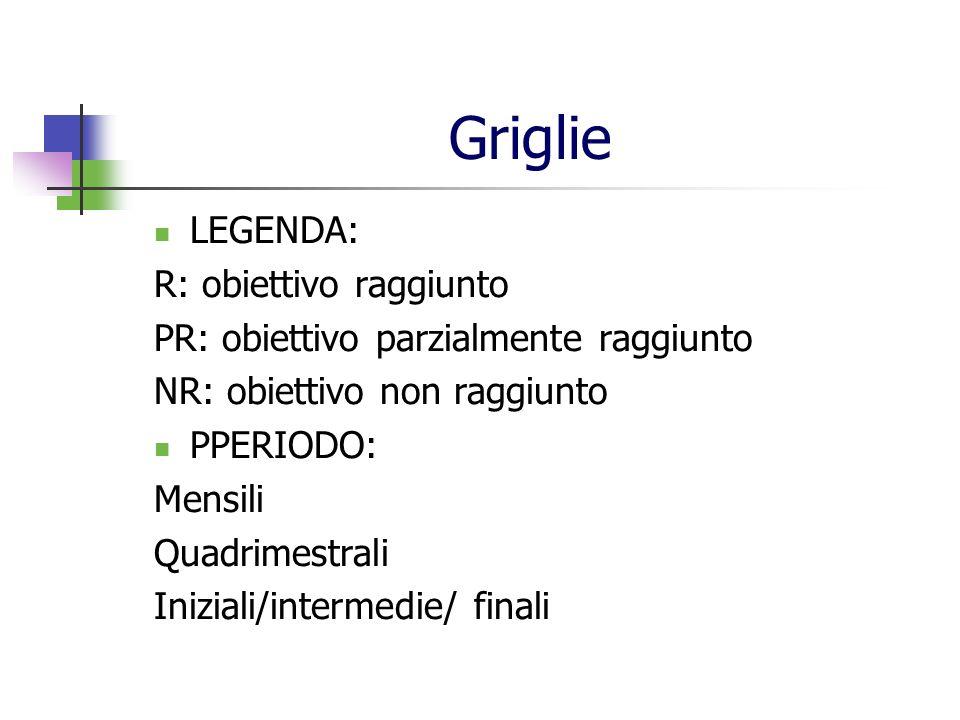 Griglie LEGENDA: R: obiettivo raggiunto