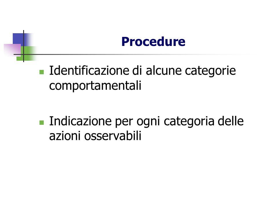 Procedure Identificazione di alcune categorie comportamentali.