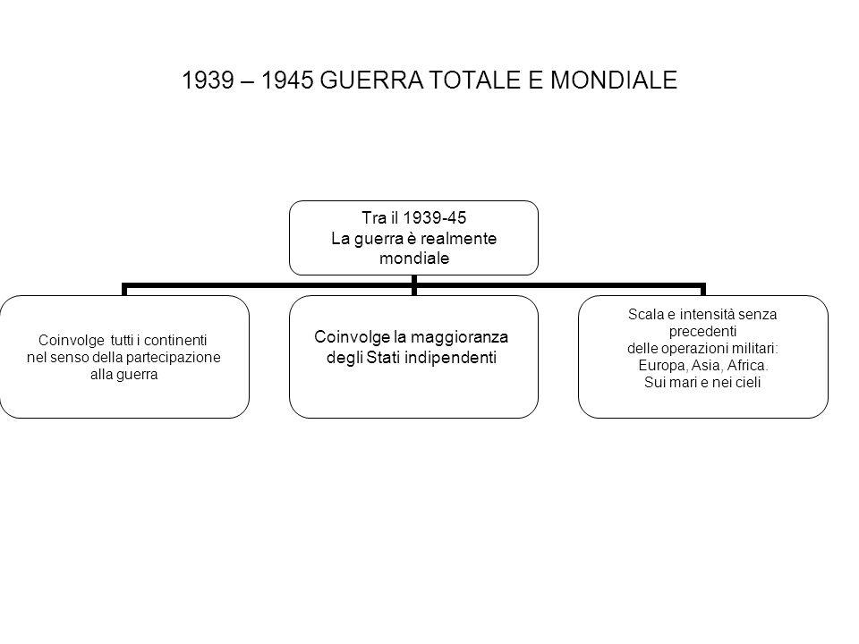 1939 – 1945 GUERRA TOTALE E MONDIALE