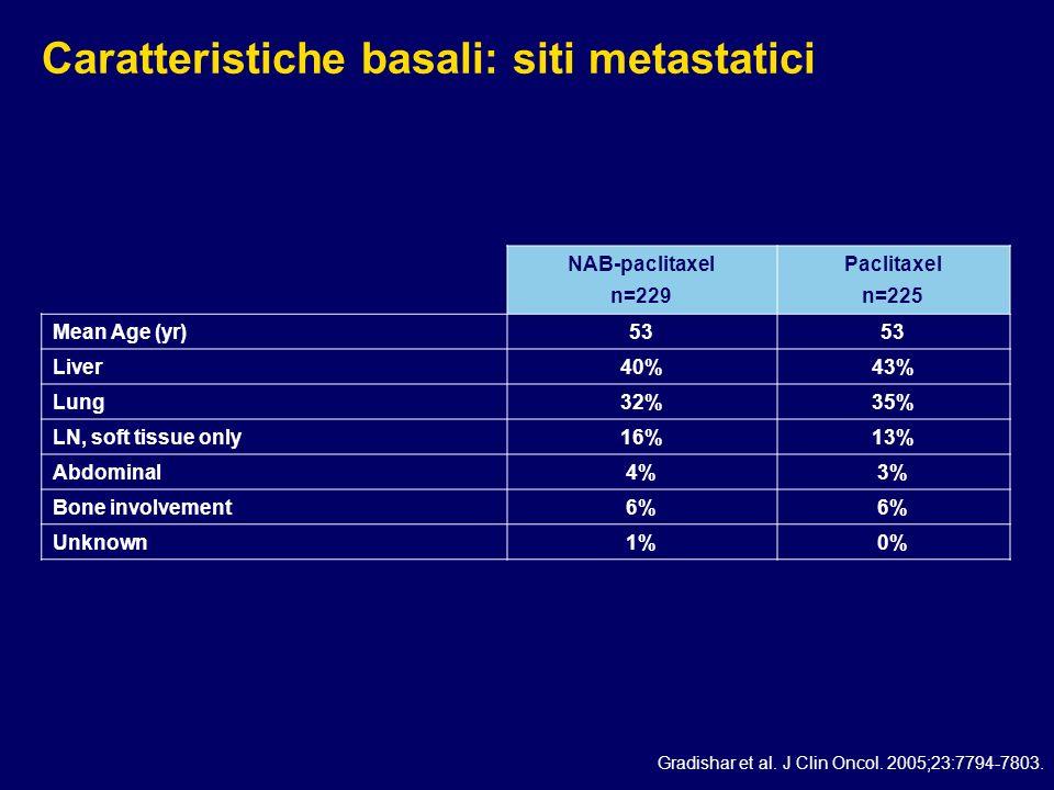 Caratteristiche basali: siti metastatici