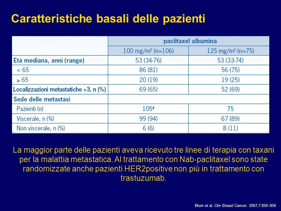 Caratteristiche basali delle pazienti