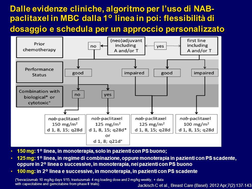 Dalle evidenze cliniche, algoritmo per l'uso di NAB-paclitaxel in MBC dalla 1° linea in poi: flessibilità di dosaggio e schedula per un approccio personalizzato