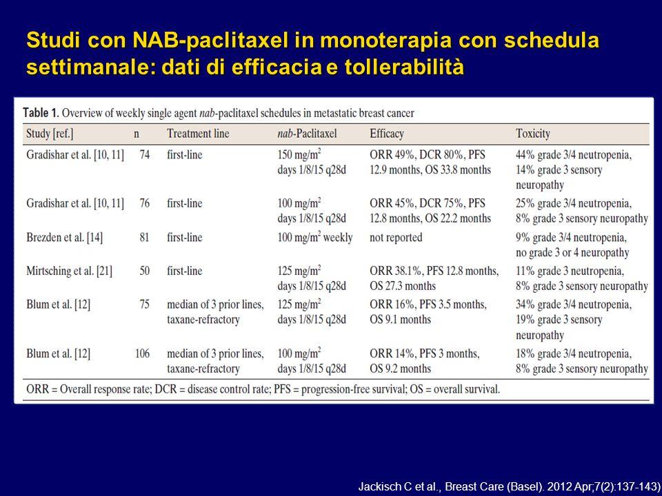 Studi con NAB-paclitaxel in monoterapia con schedula settimanale: dati di efficacia e tollerabilità