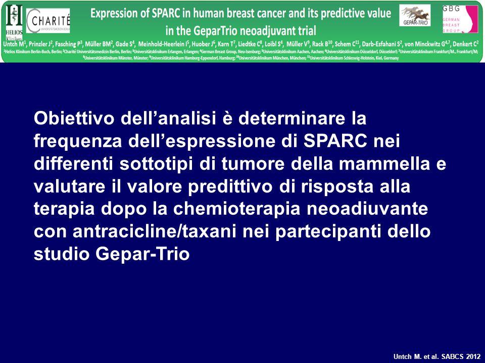 Obiettivo dell'analisi è determinare la frequenza dell'espressione di SPARC nei differenti sottotipi di tumore della mammella e valutare il valore predittivo di risposta alla terapia dopo la chemioterapia neoadiuvante con antracicline/taxani nei partecipanti dello studio Gepar-Trio
