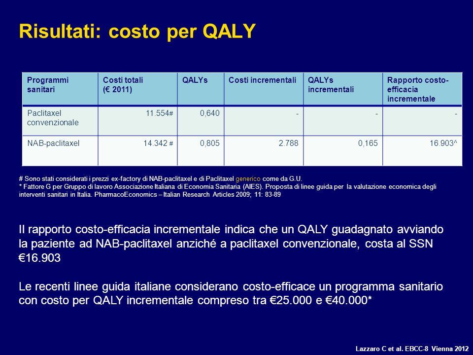 Risultati: costo per QALY