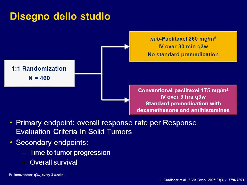 Disegno dello studio nab-Paclitaxel 260 mg/m2. IV over 30 min q3w. No standard premedication. 1:1 Randomization.