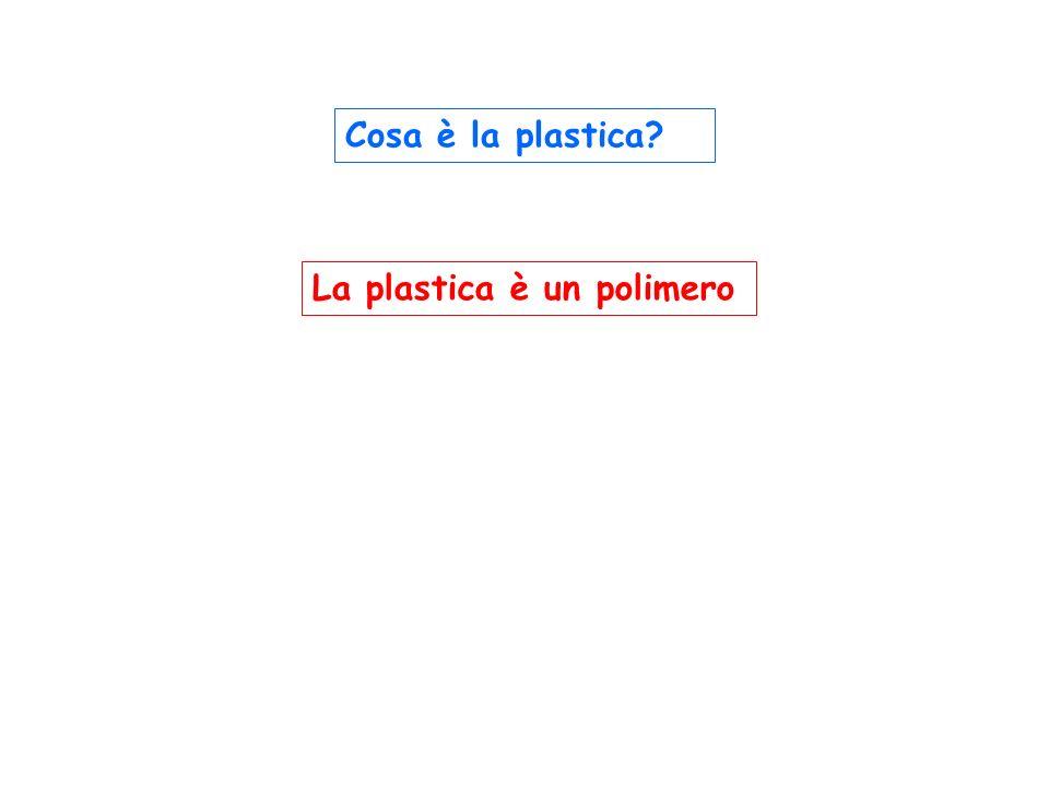 Cosa è la plastica La plastica è un polimero