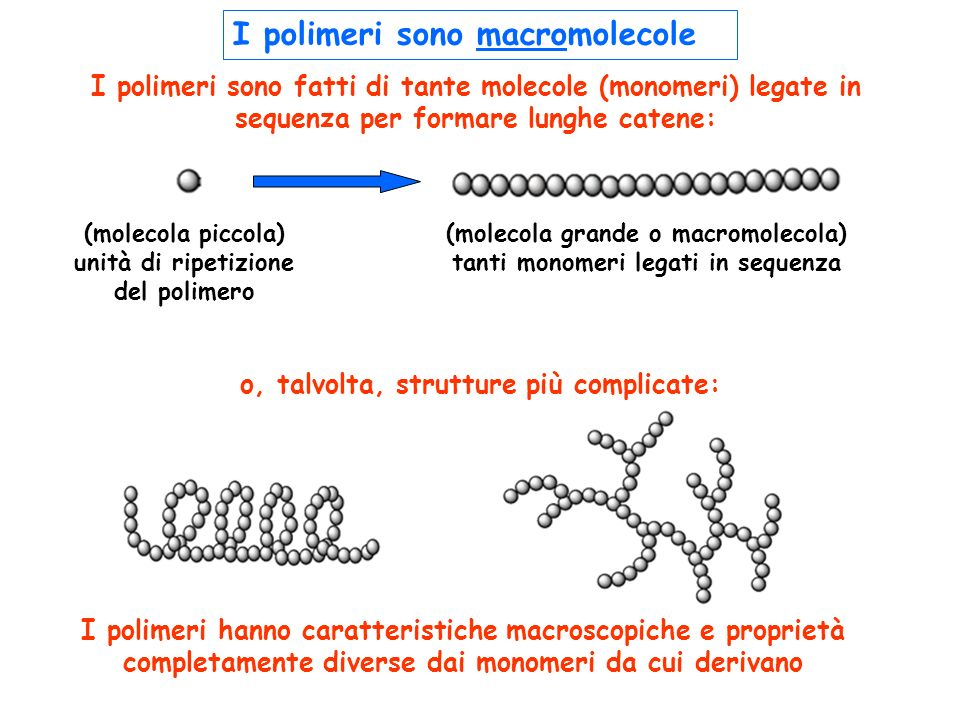 I polimeri sono macromolecole