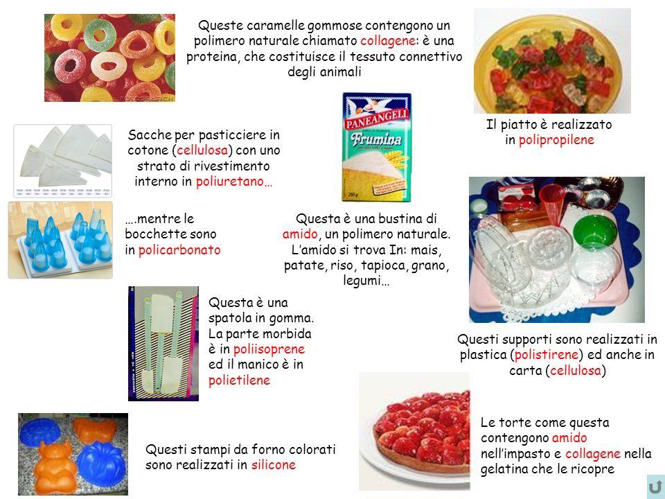 Il piatto è realizzato in polipropilene