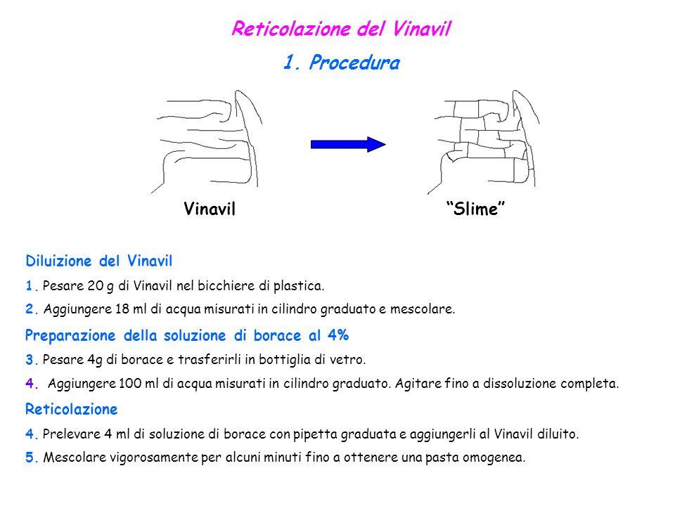 Reticolazione del Vinavil