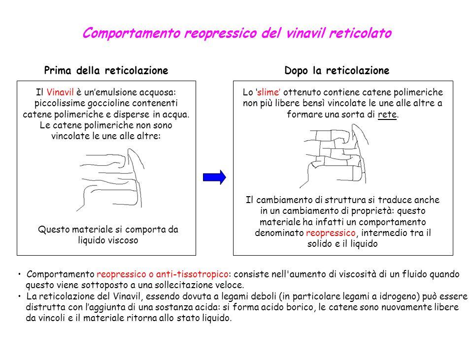 Comportamento reopressico del vinavil reticolato