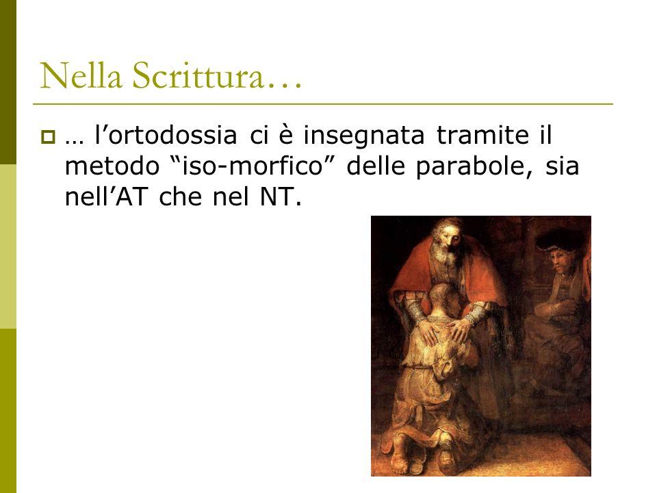 Nella Scrittura… … l'ortodossia ci è insegnata tramite il metodo iso-morfico delle parabole, sia nell'AT che nel NT.