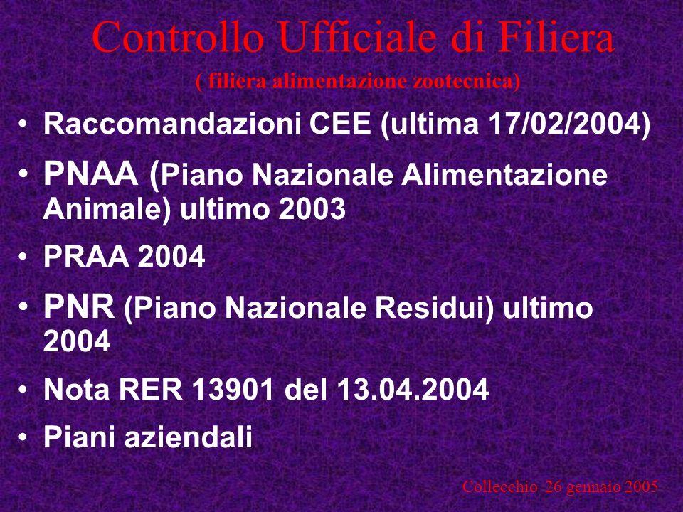 Controllo Ufficiale di Filiera ( filiera alimentazione zootecnica)
