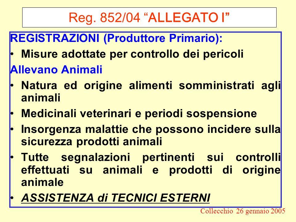 Reg. 852/04 ALLEGATO I REGISTRAZIONI (Produttore Primario):